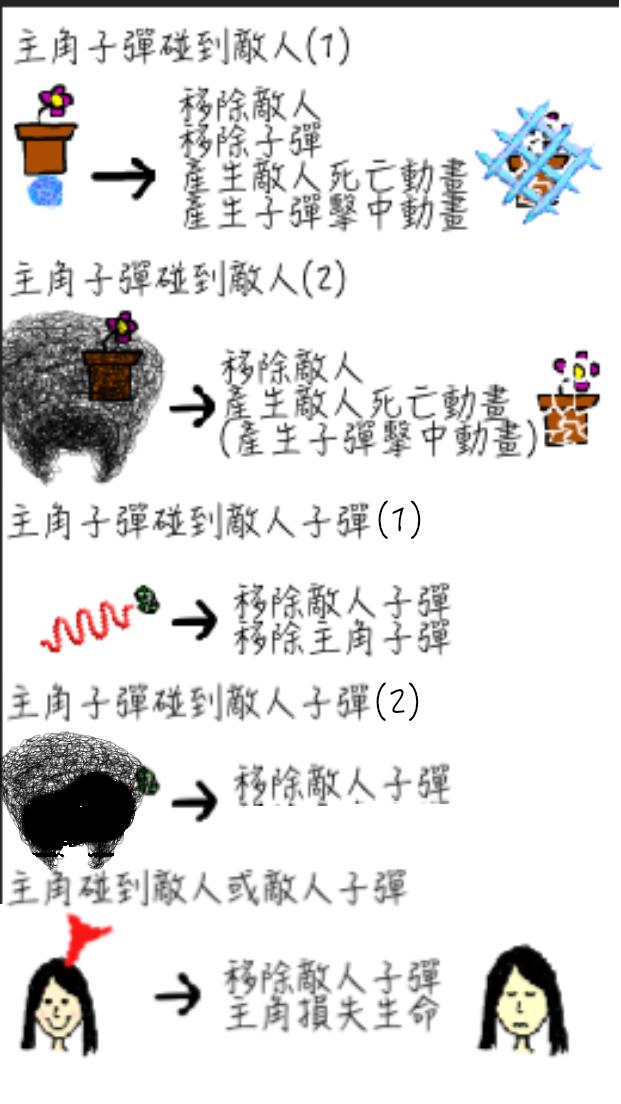 http://ithelp.ithome.com.tw/upload/images/20161217/20103149z5hL71KAJ0.png