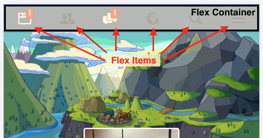 使用 flexbox 的 facebook 手機版導航列
