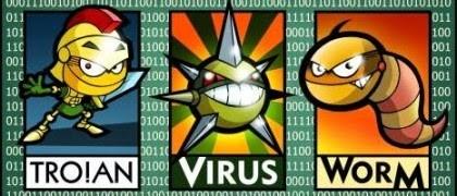 malware type