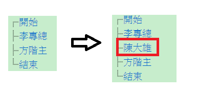 https://ithelp.ithome.com.tw/upload/images/20180328/20106764Hk81A2jAMT.png