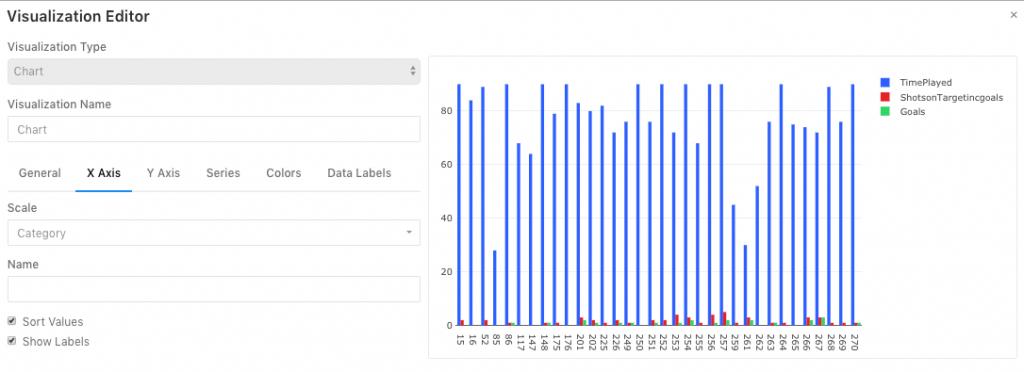 Redash] 圖表Chart 基本介紹- iT 邦幫忙::一起幫忙解決難題,拯救IT 人的一天