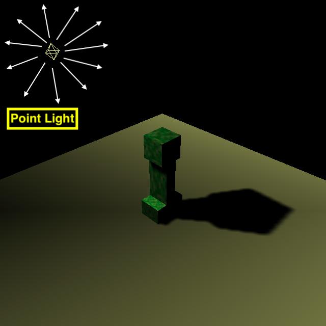 PointLight