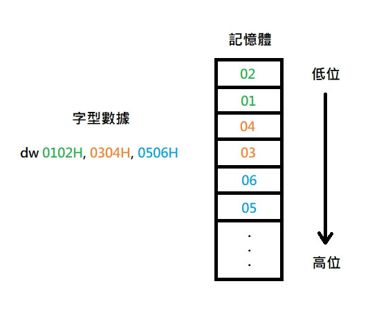 https://ithelp.ithome.com.tw/upload/images/20181022/20106865cYPqfqL7DG.jpg