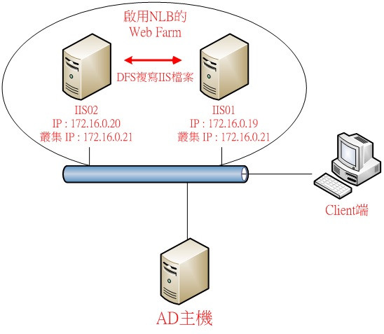 https://ithelp.ithome.com.tw/upload/images/20181107/20110771MCcAonC4im.jpg