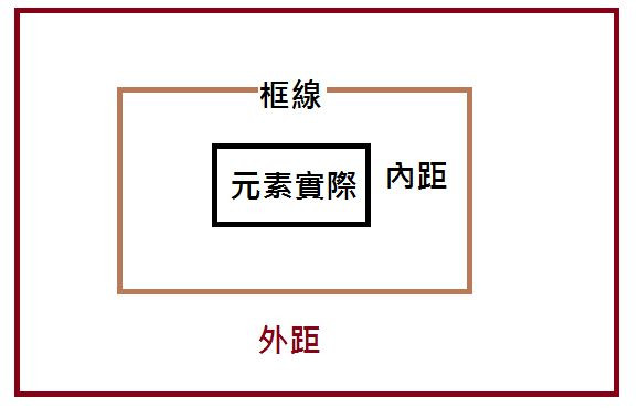 https://ithelp.ithome.com.tw/upload/images/20181120/20091910H9lMOMrKci.jpg