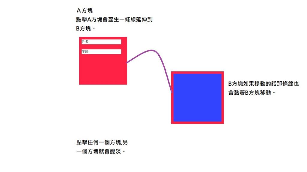 https://ithelp.ithome.com.tw/upload/images/20190314/20115843kJqyvdrKGc.jpg