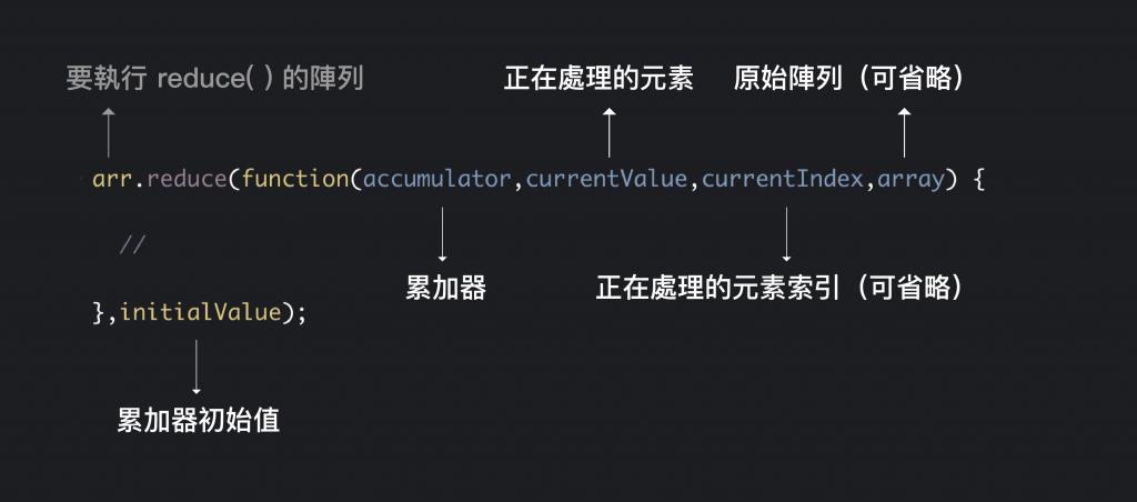 javascript 陣列處理 reduce() 使用方法說明