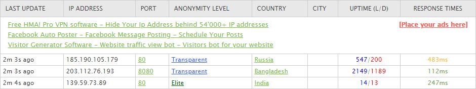 Proxy 清單表格