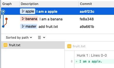 Apple 分支