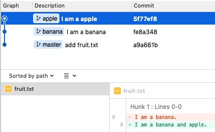 apple 分支移動到 banana 分支之後