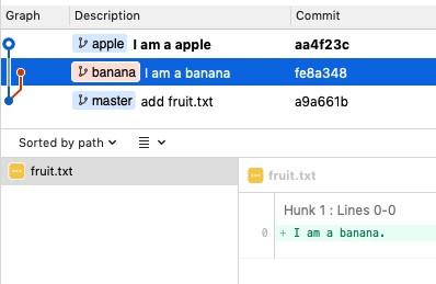 Banana 分支