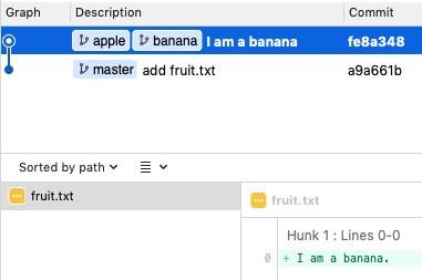 且目前 apple 分支跟 banana 分支指在同一個 commit 上