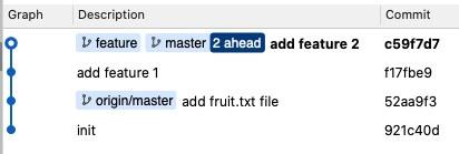 可以看到 feature 及 master 都指向同一個位置