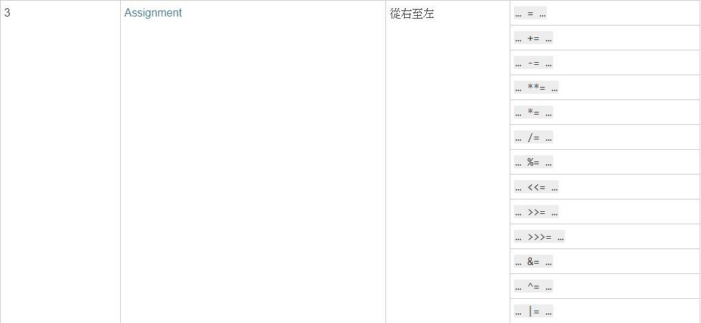 https://ithelp.ithome.com.tw/upload/images/20191216/20121770GKVdLpc0YP.jpg