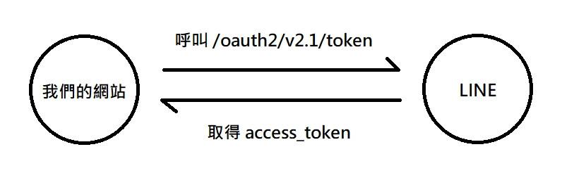 https://ithelp.ithome.com.tw/upload/images/20200126/20106865pnR0AeqBo6.jpg
