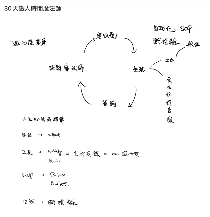 https://ithelp.ithome.com.tw/upload/images/20200915/20103854ypVtR2xiul.png