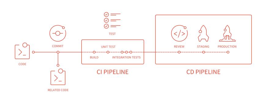 cicd_pipeline_infograph