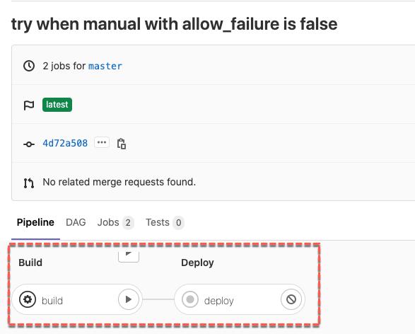 設定 allow failure 語法時的執行畫面