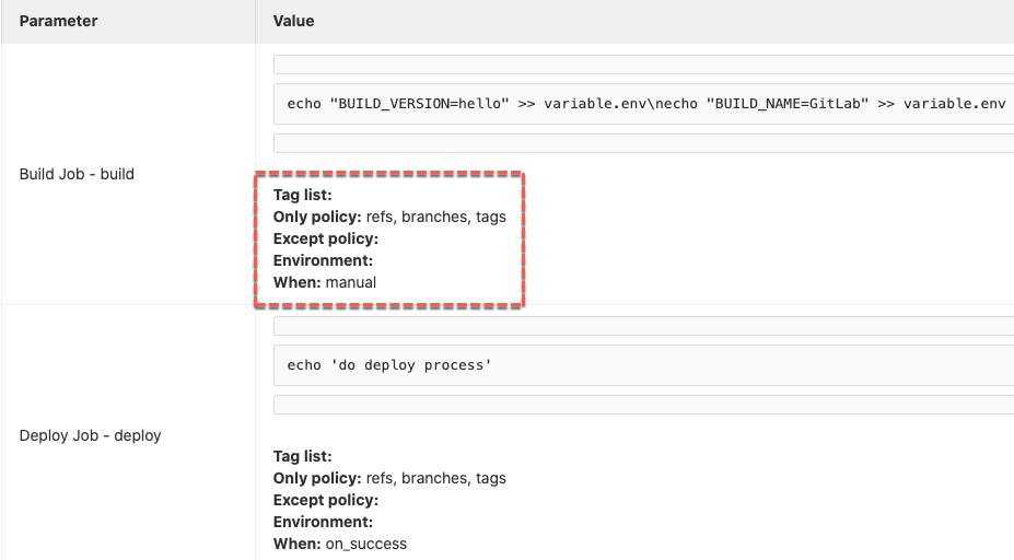 插入 設定 allow failure 語法時的 CI Lint 執行畫面