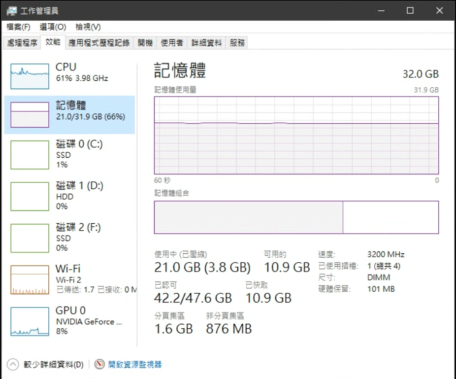21H1也沒看到DDR4