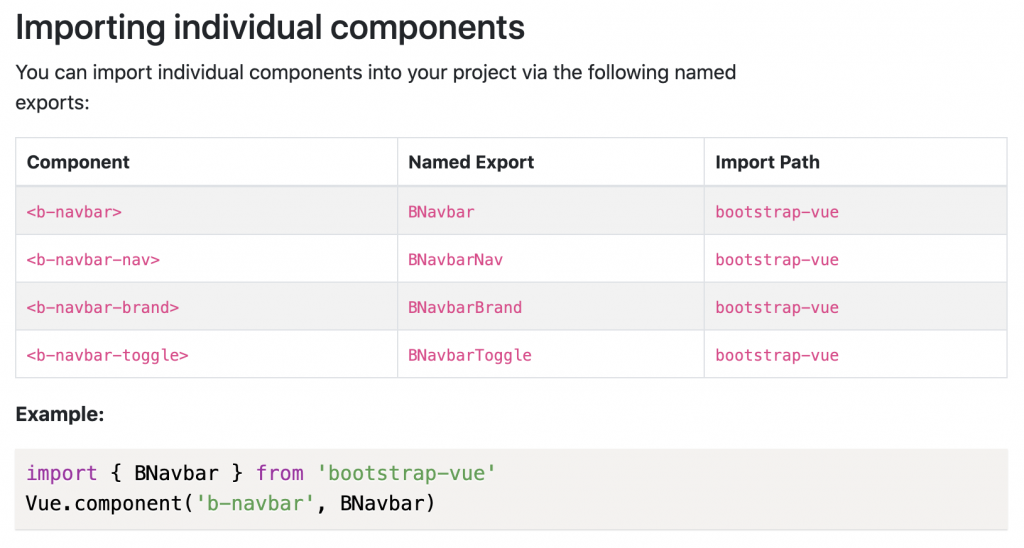 Importing individual components