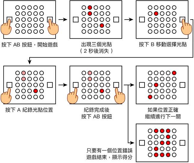 micro:bit - 記憶大考驗
