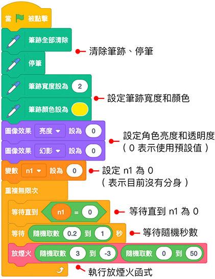 Scratch 3 教學 - 放煙火 1 ( 往上發射 )