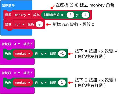 micro:bit - 猴子接香蕉
