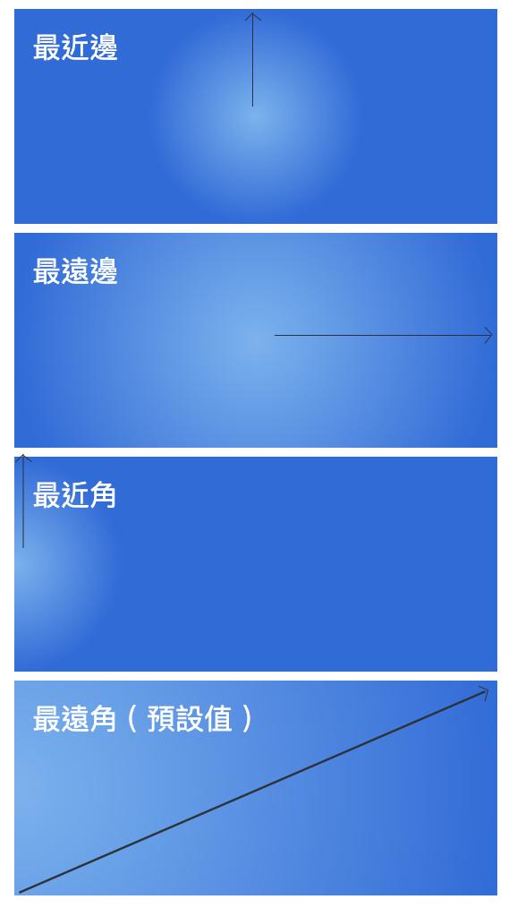 https://ithelp.ithome.com.tw/upload/images/20210927/20112053czmyBfpo1X.jpg